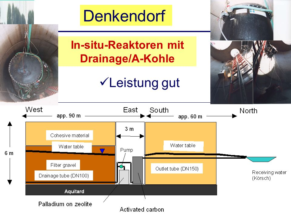 In-situ-Reaktoren mit Drainage/A-Kohle