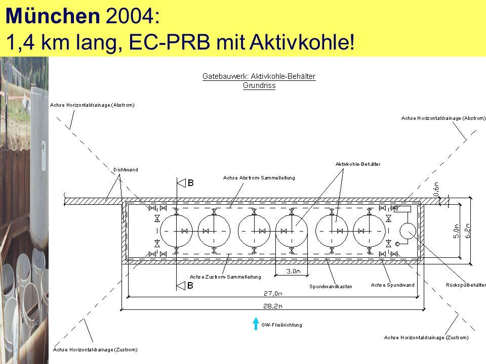 München 2004: 1,4 km lang, EC-PRB mit Aktivkohle!