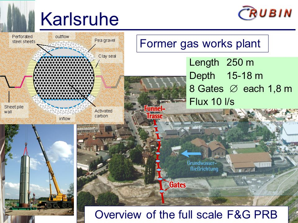 Overview of the full scale F&G PRB