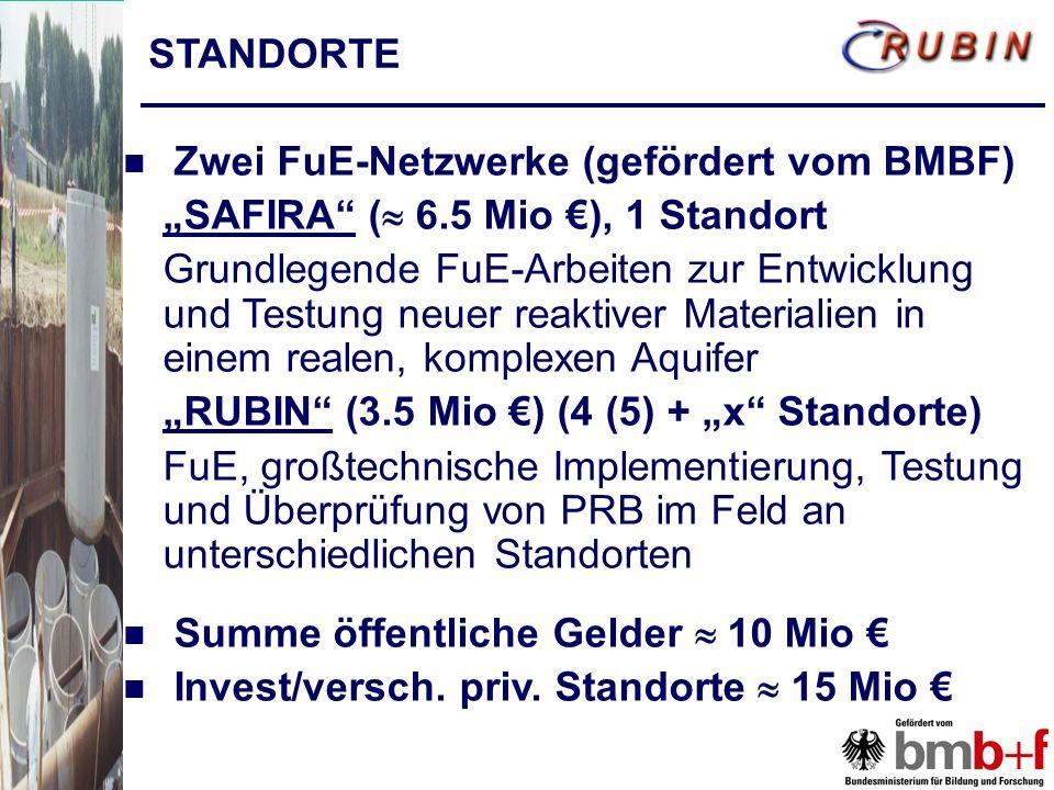 """STANDORTE Zwei FuE-Netzwerke (gefördert vom BMBF) """"SAFIRA ( 6.5 Mio €), 1 Standort."""