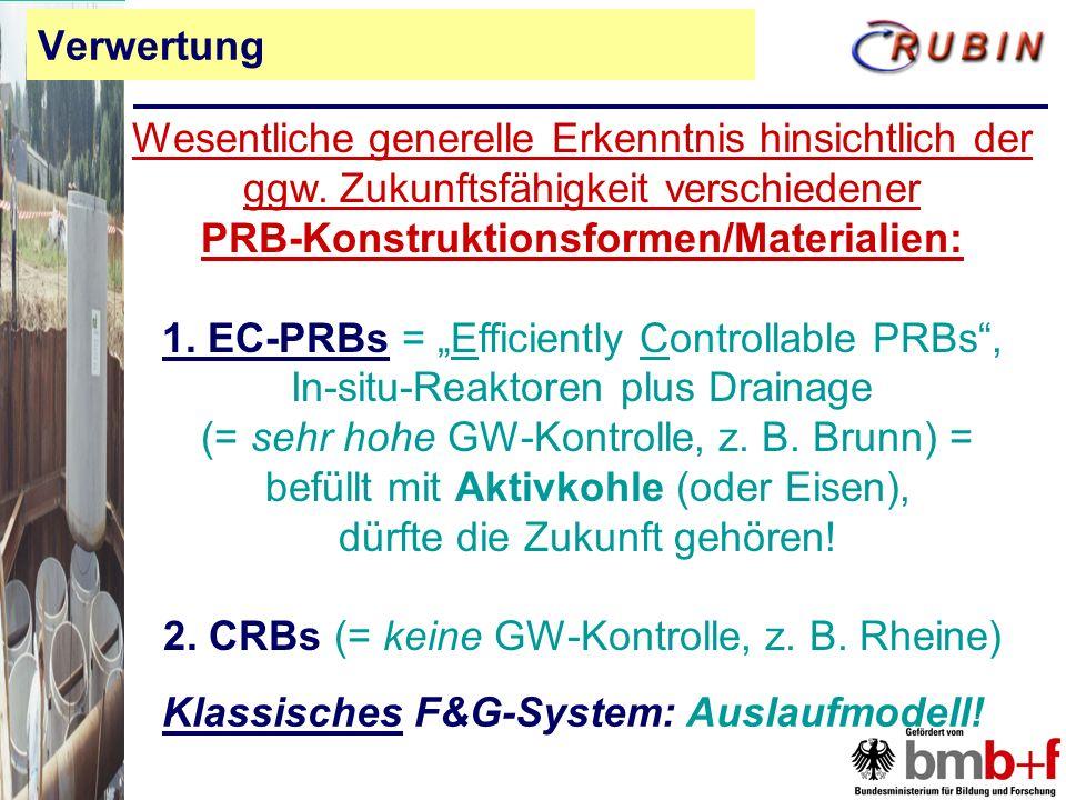 PRB-Konstruktionsformen/Materialien: