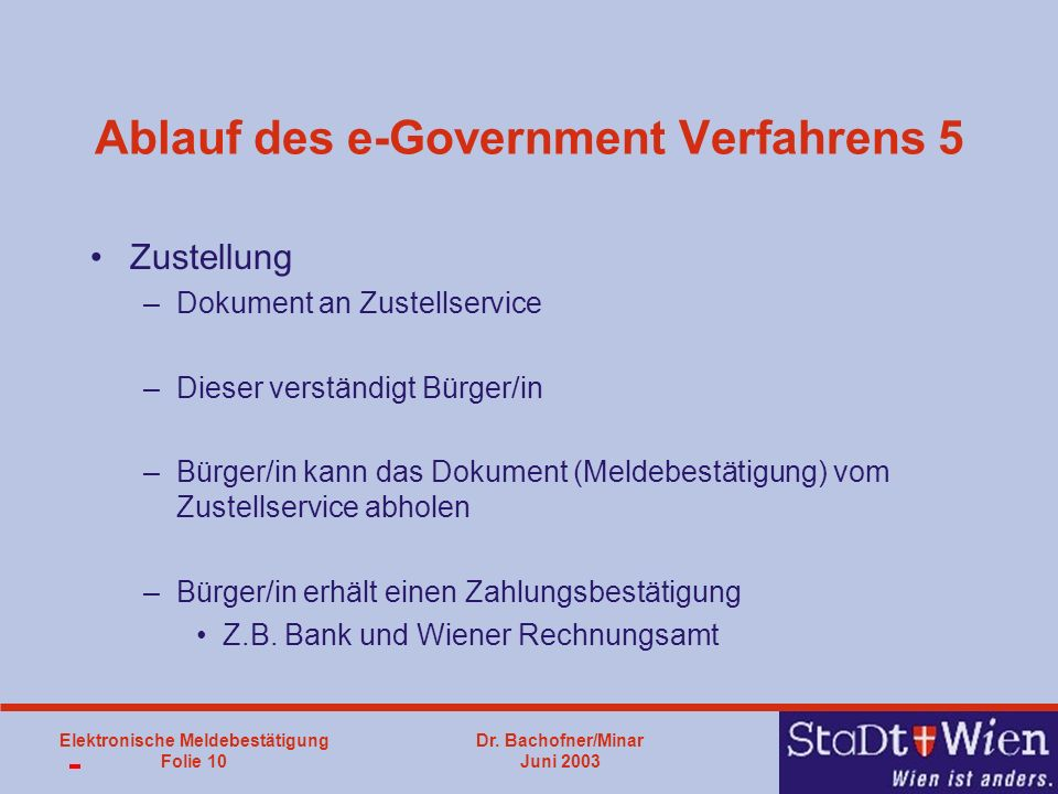 Ablauf des e-Government Verfahrens 5