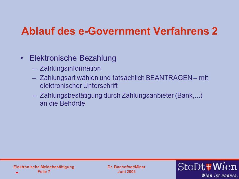 Ablauf des e-Government Verfahrens 2
