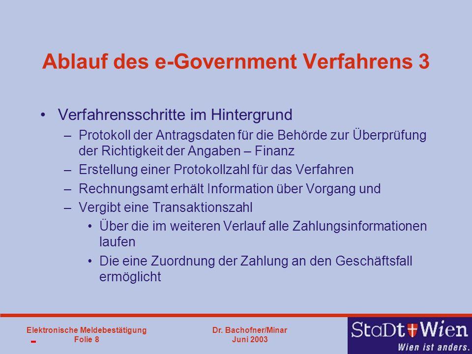 Ablauf des e-Government Verfahrens 3