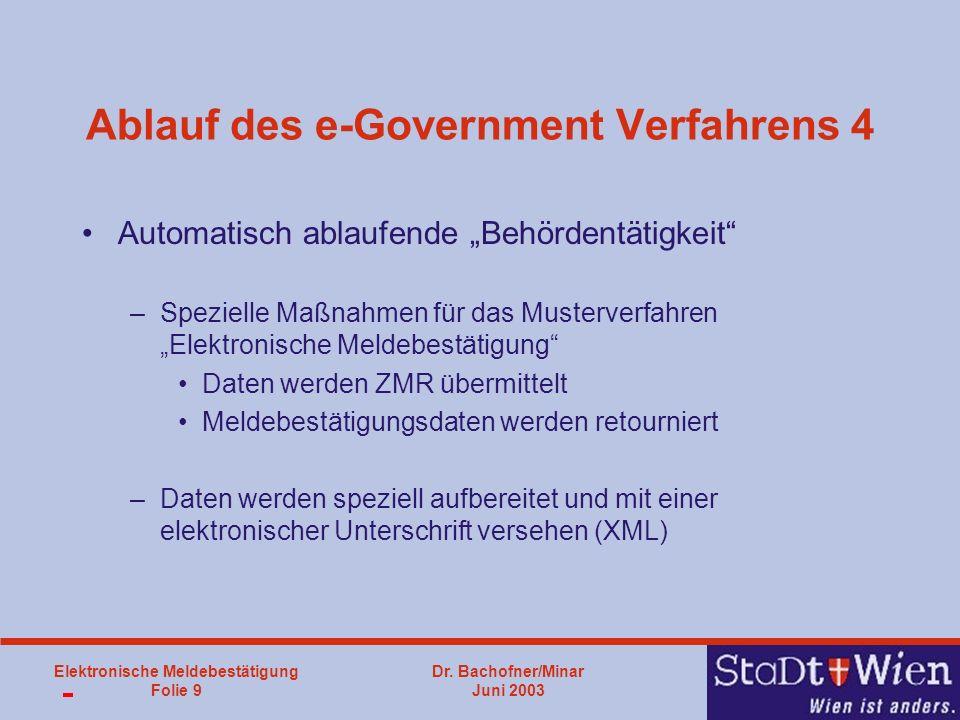 Ablauf des e-Government Verfahrens 4