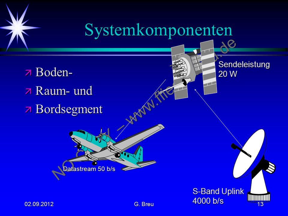 Systemkomponenten Boden- Raum- und Bordsegment Sendeleistung 20 W