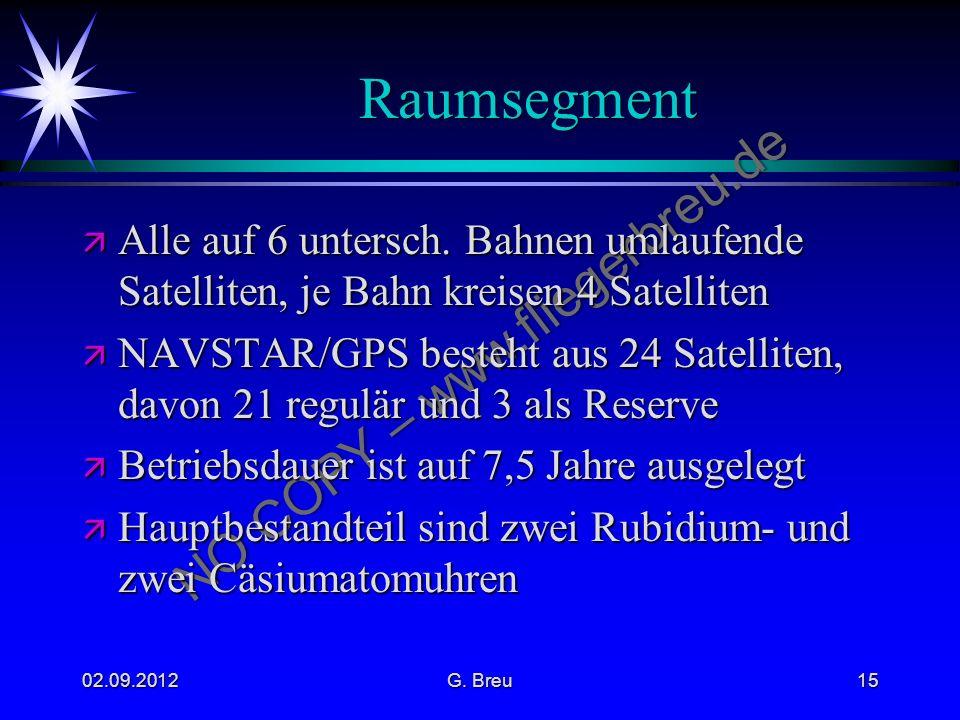 Raumsegment Alle auf 6 untersch. Bahnen umlaufende Satelliten, je Bahn kreisen 4 Satelliten.