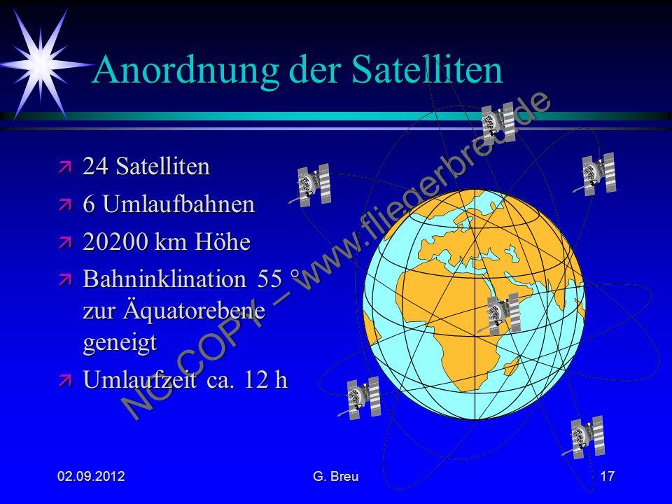 Anordnung der Satelliten