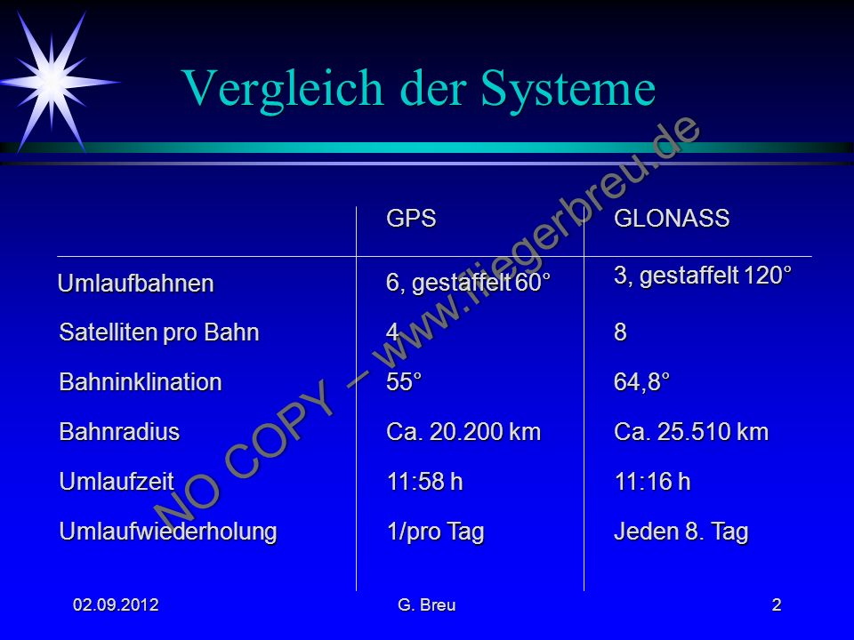 Vergleich der Systeme GPS GLONASS Umlaufbahnen Satelliten pro Bahn