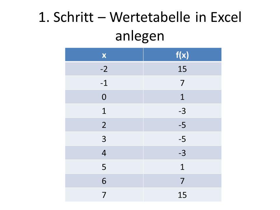 1. Schritt – Wertetabelle in Excel anlegen