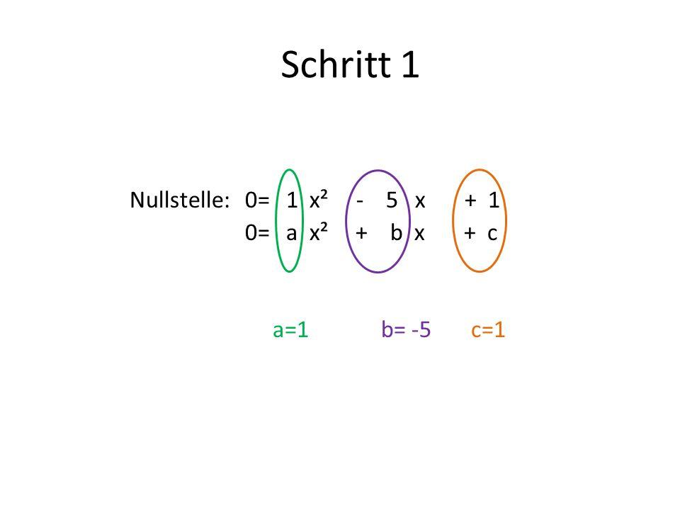 Schritt 1 Nullstelle: 0= 1 x² - 5 x + 1 0= a x² + b x + c a=1 b= -5 c=1