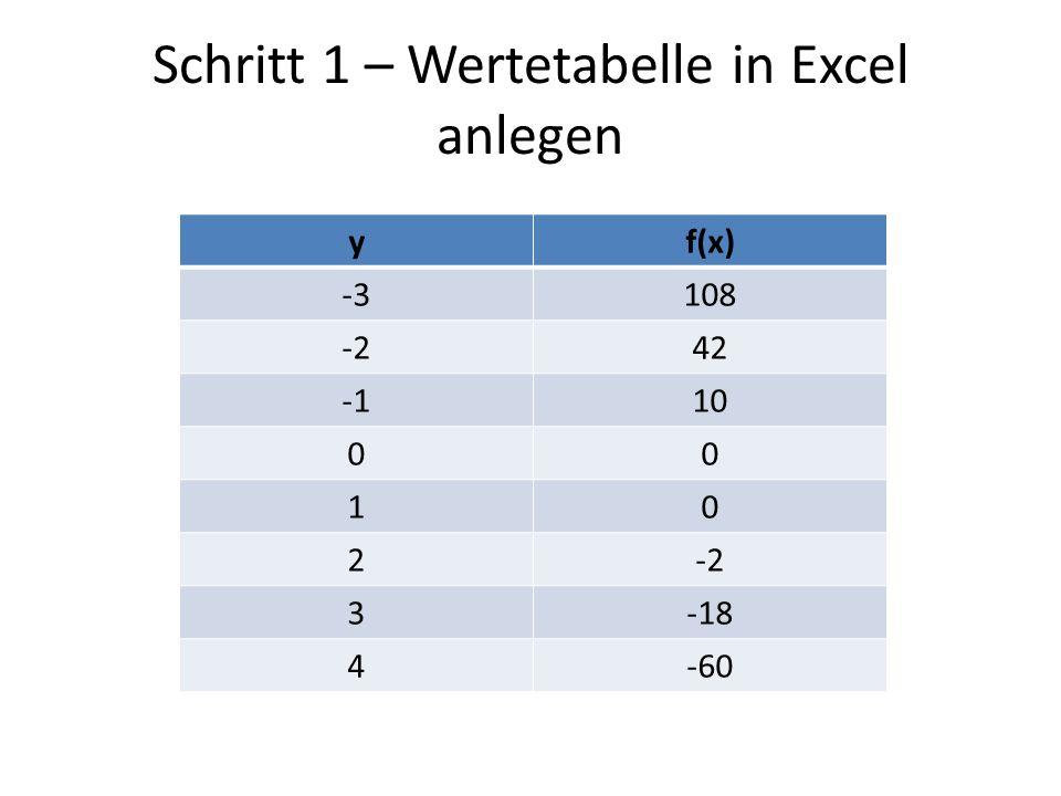 Schritt 1 – Wertetabelle in Excel anlegen