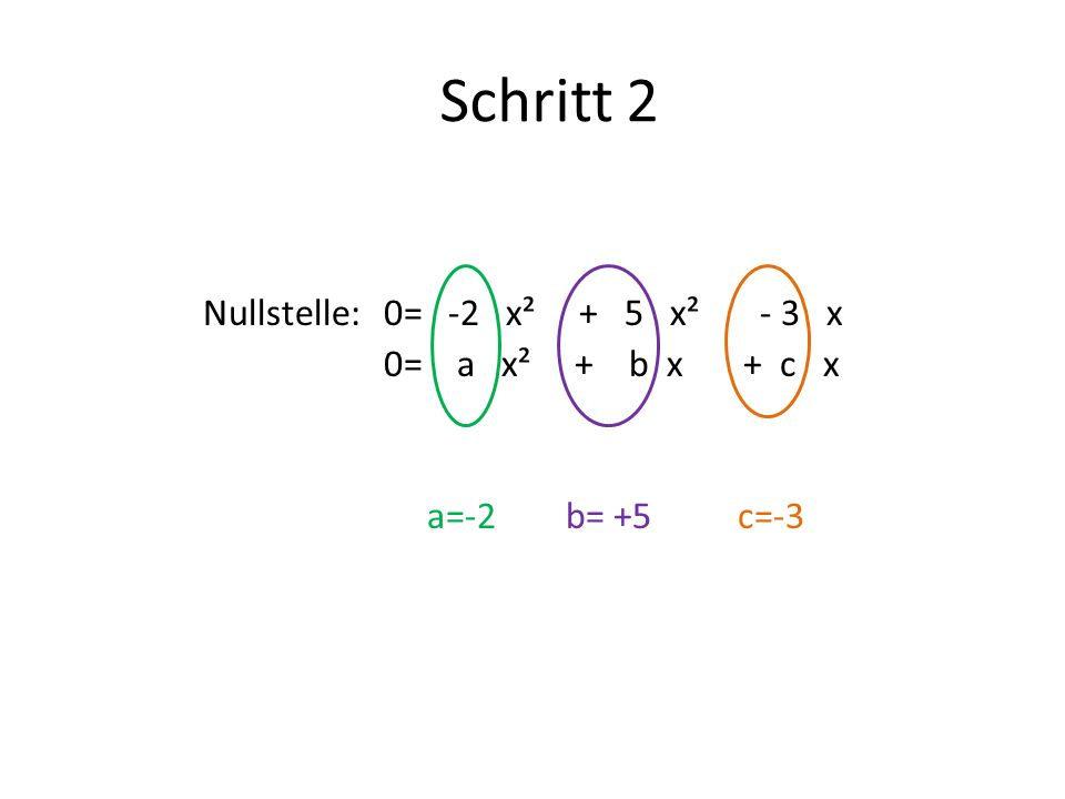 Schritt 2 Nullstelle: 0= -2 x² + 5 x² - 3 x 0= a x² + b x + c x a=-2 b= +5 c=-3