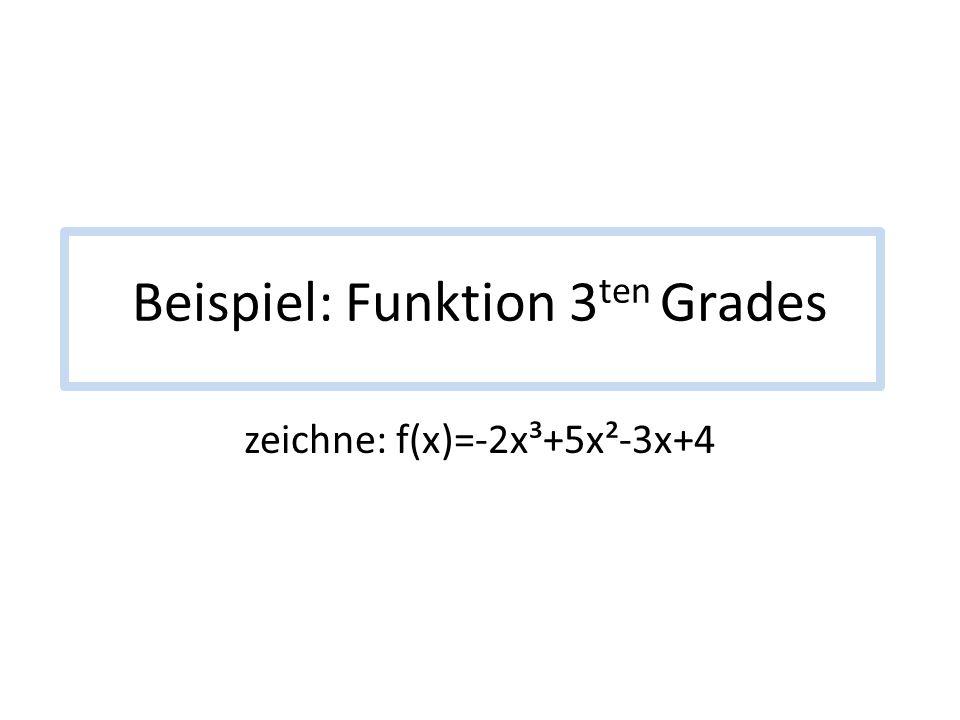 Beispiel: Funktion 3ten Grades