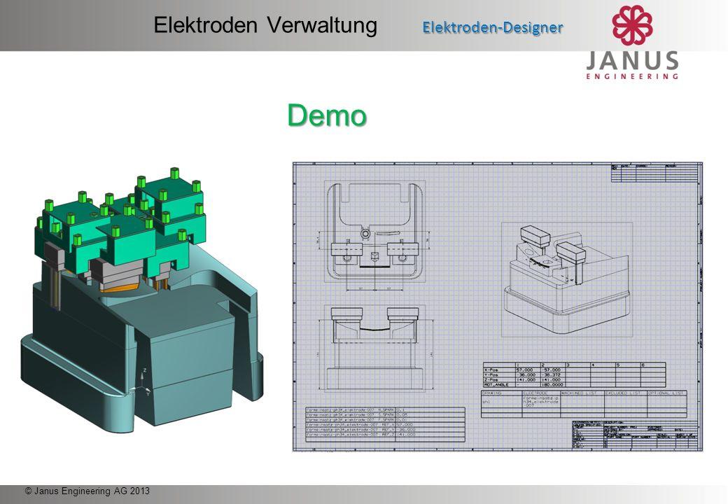 Elektroden Verwaltung Elektroden-Designer