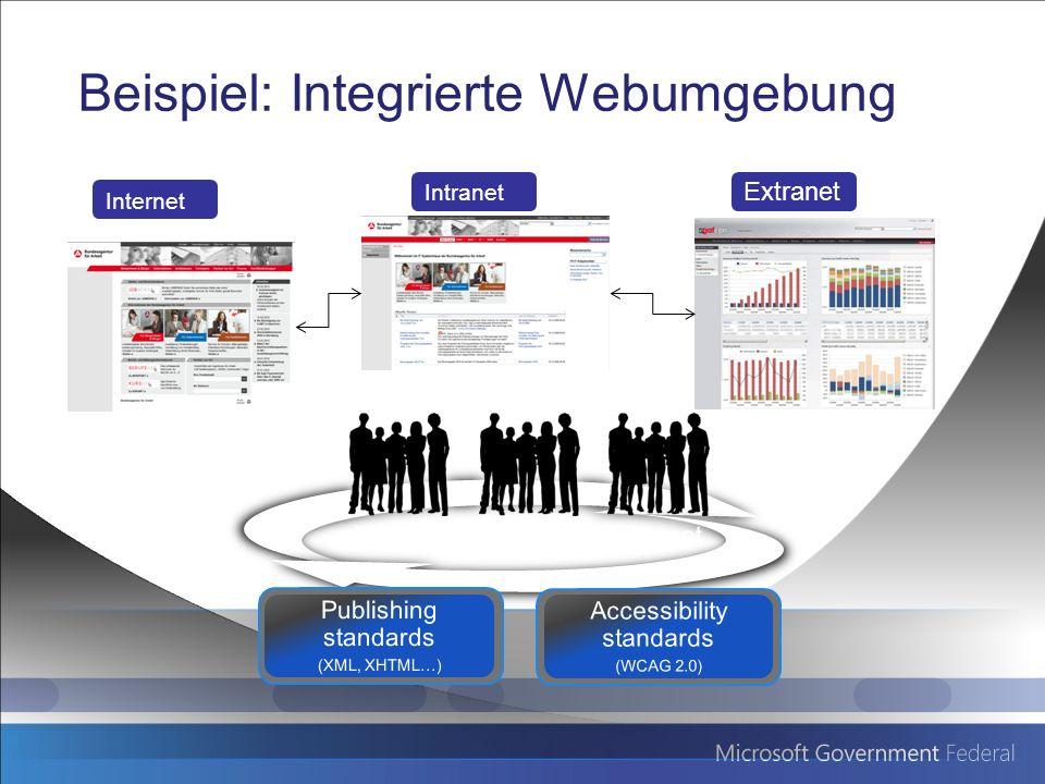 Beispiel: Integrierte Webumgebung