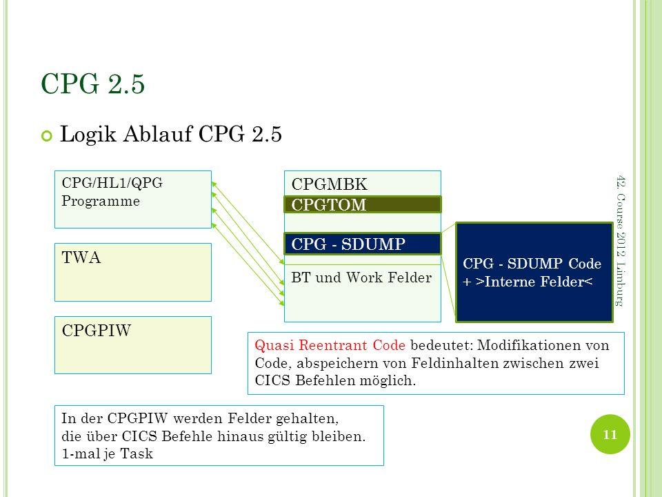 CPG 2.5 Logik Ablauf CPG 2.5 CPGMBK CPGTOM CPG - SDUMP TWA CPGPIW