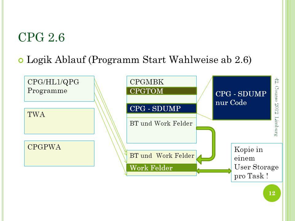 CPG 2.6 Logik Ablauf (Programm Start Wahlweise ab 2.6) CPG/HL1/QPG