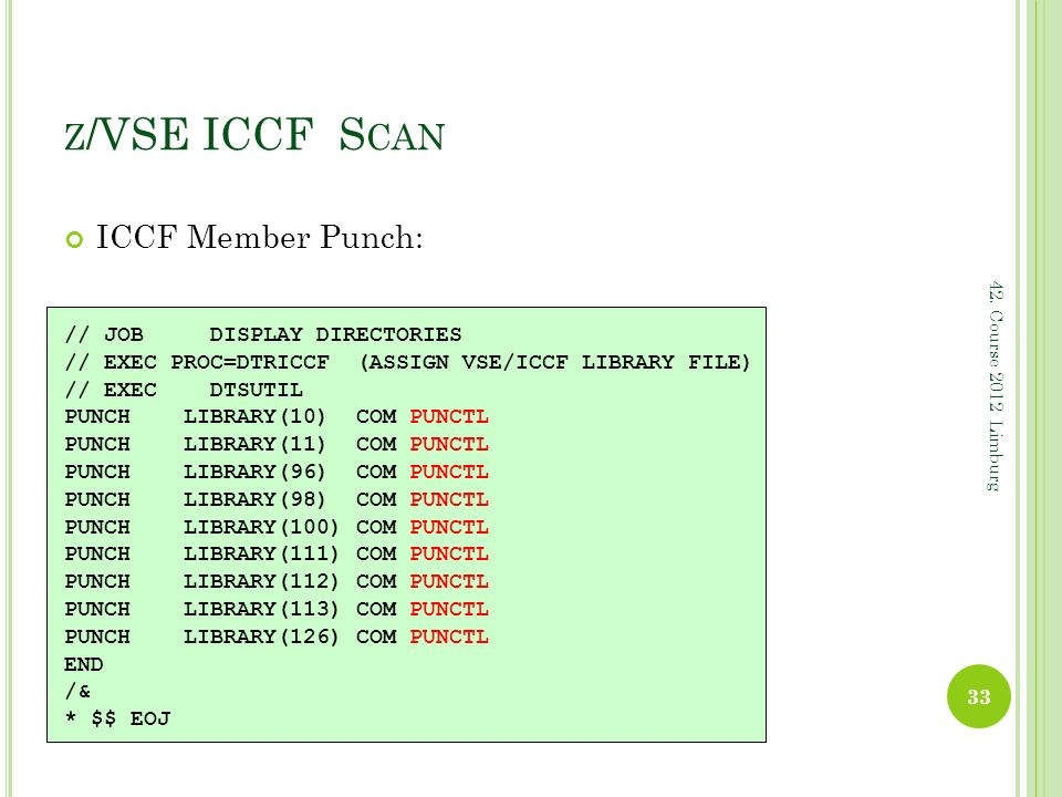 z/VSE ICCF Scan ICCF Member Punch: // JOB DISPLAY DIRECTORIES