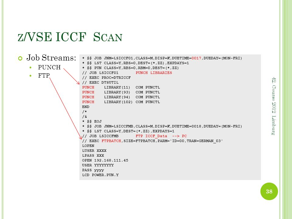 z/VSE ICCF Scan Job Streams: PUNCH FTP 42. Course 2012 Limburg