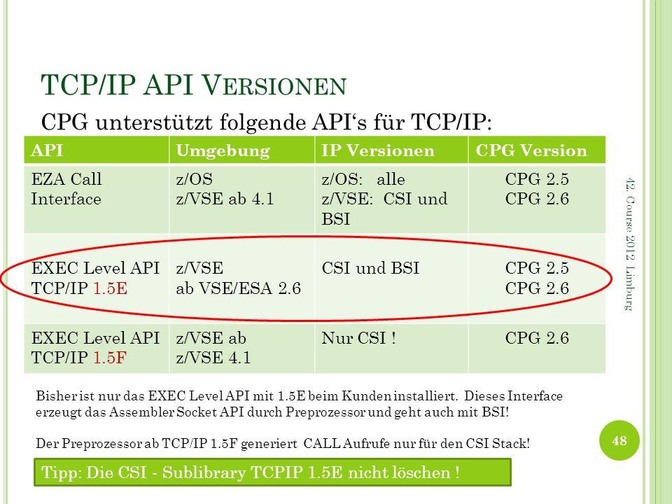 TCP/IP API Versionen CPG unterstützt folgende API's für TCP/IP: API