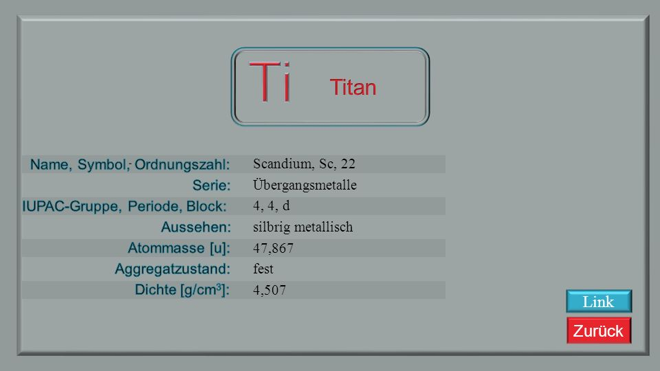 Ti Titan Link Scandium, Sc, 22 Übergangsmetalle 4, 4, d