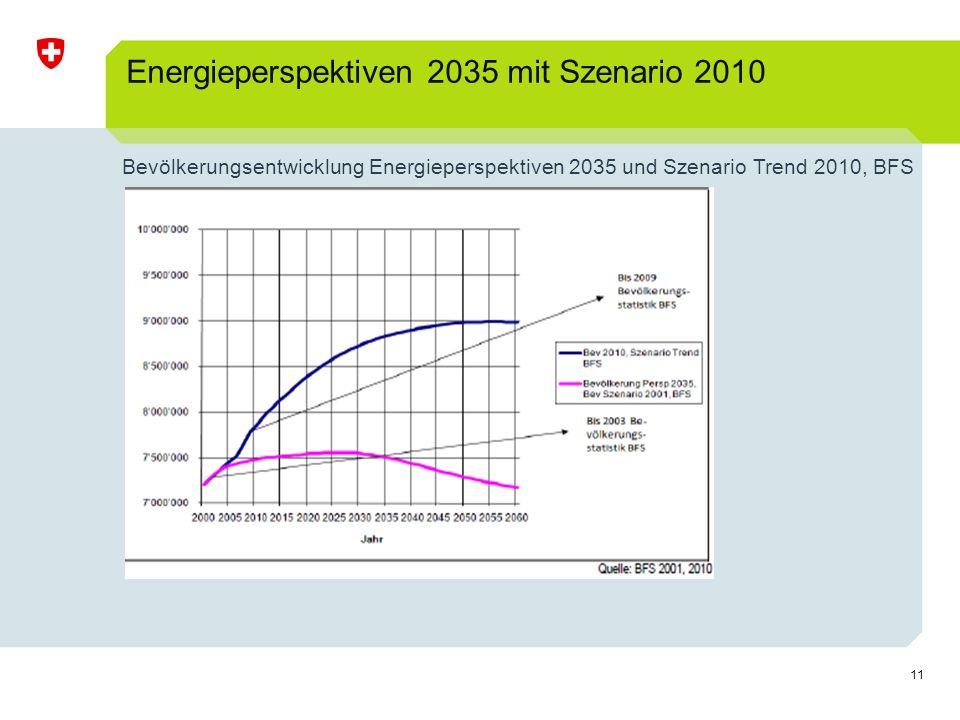Energieperspektiven 2035 mit Szenario 2010