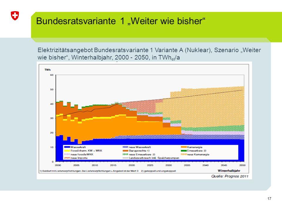 """Bundesratsvariante 1 """"Weiter wie bisher"""