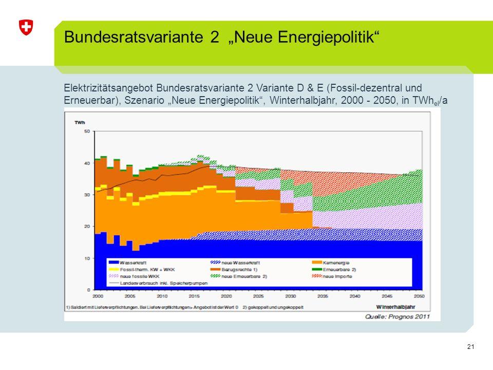 "Bundesratsvariante 2 ""Neue Energiepolitik"