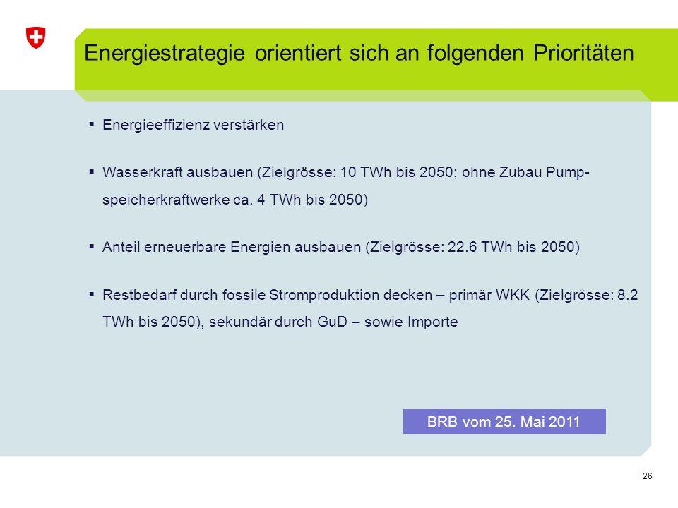 Energiestrategie orientiert sich an folgenden Prioritäten