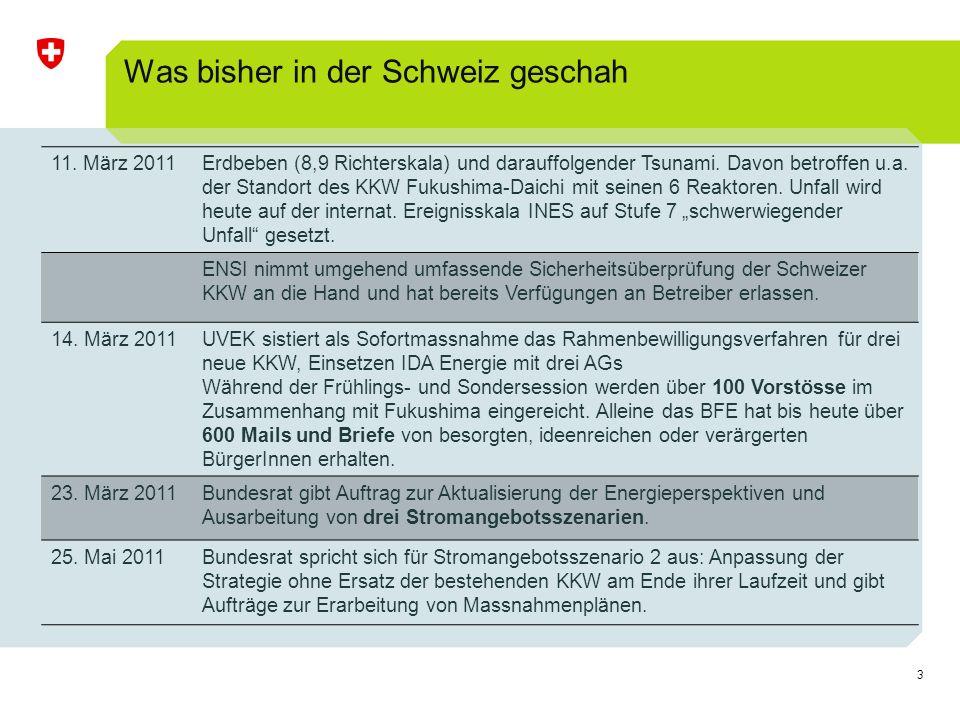 Was bisher in der Schweiz geschah