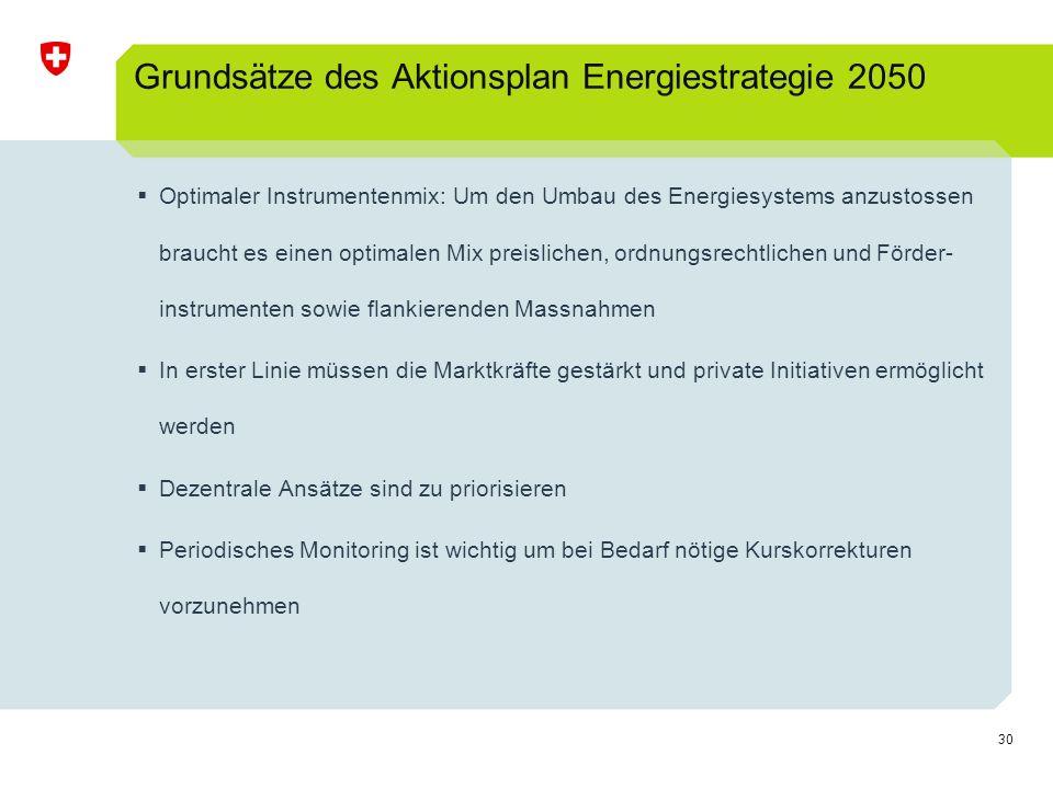 Grundsätze des Aktionsplan Energiestrategie 2050