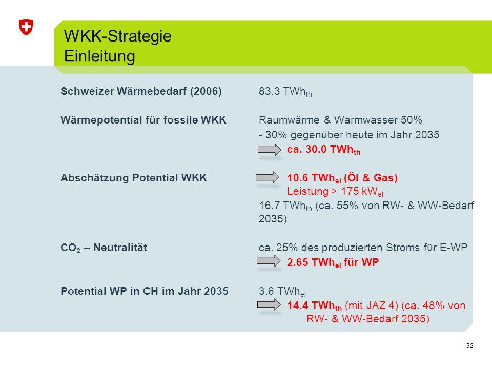 WKK-Strategie Einleitung
