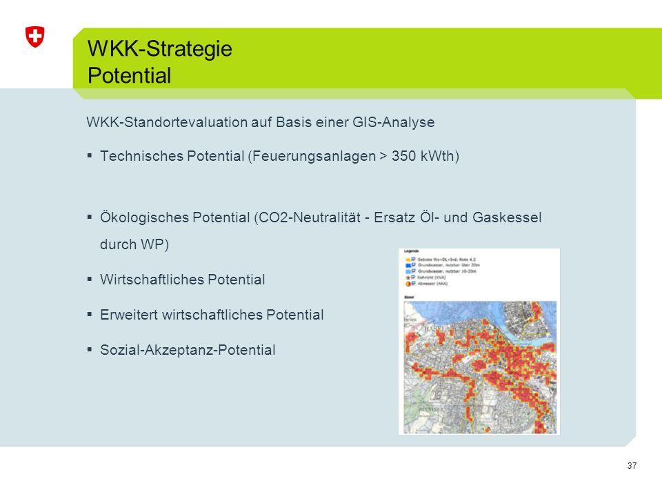 WKK-Strategie Potential