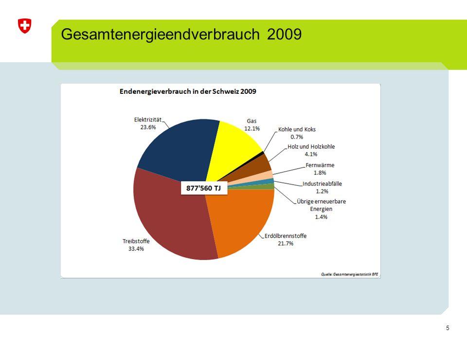 Gesamtenergieendverbrauch 2009