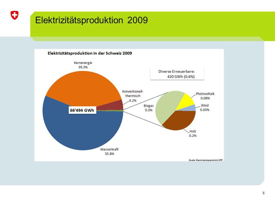 Elektrizitätsproduktion 2009