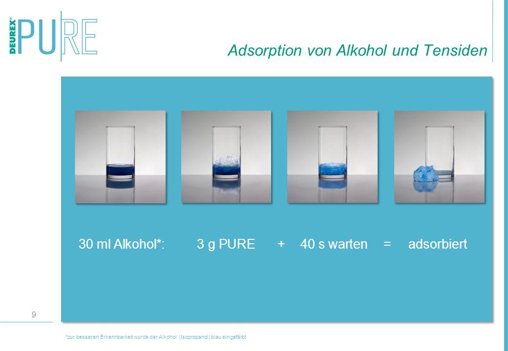 Adsorption von Alkohol und Tensiden