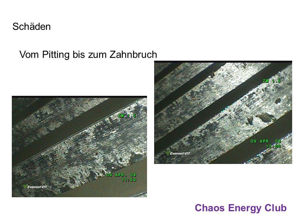 Schäden Vom Pitting bis zum Zahnbruch Chaos Energy Club