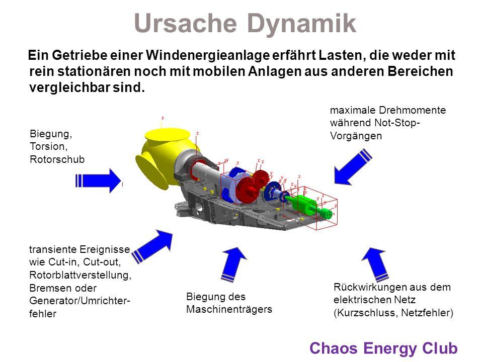Ursache Dynamik Chaos Energy Club