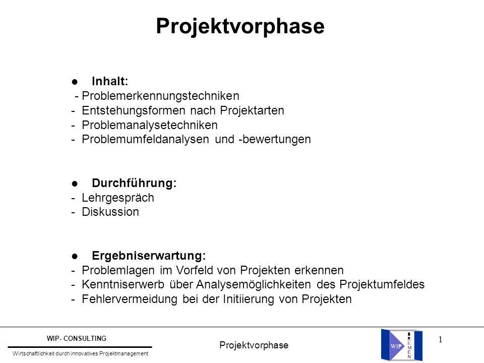 Projektvorphase Inhalt: - Problemerkennungstechniken