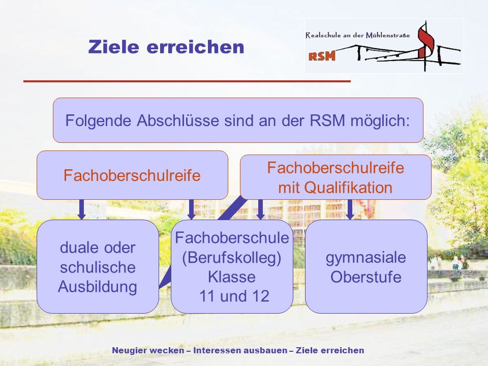 Ziele erreichen Folgende Abschlüsse sind an der RSM möglich: