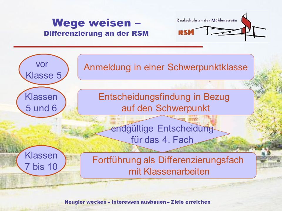 Wege weisen – Differenzierung an der RSM