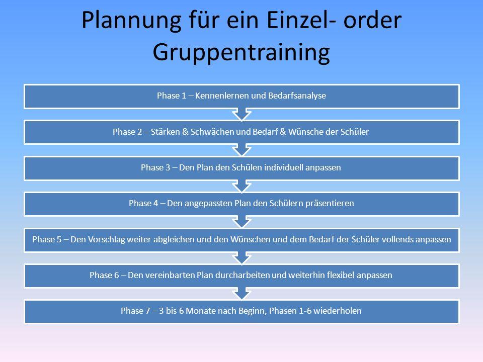 Plannung für ein Einzel- order Gruppentraining