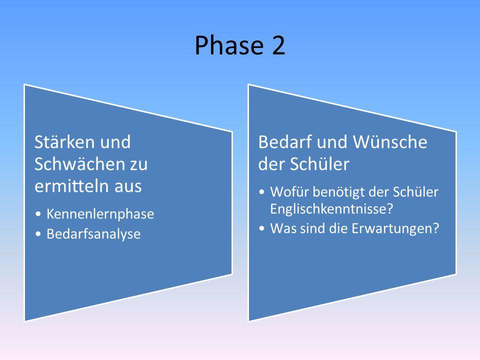 Phase 2 Stärken und Schwächen zu ermitteln aus Kennenlernphase