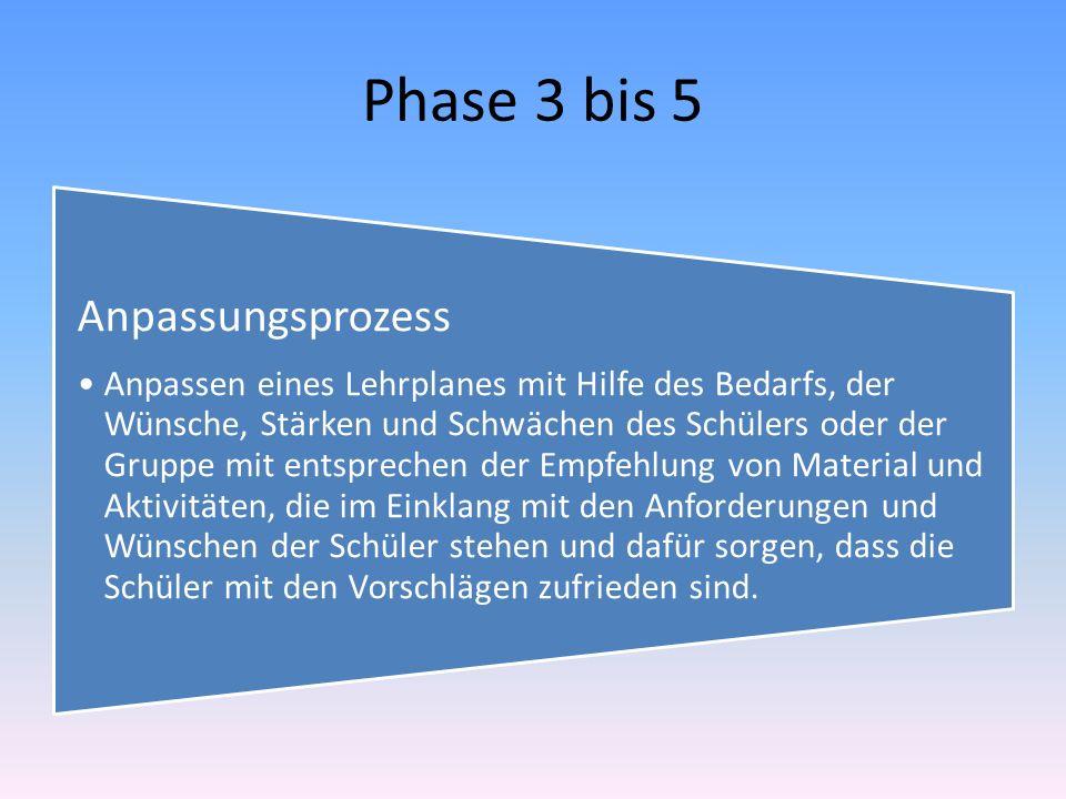 Phase 3 bis 5 Anpassungsprozess