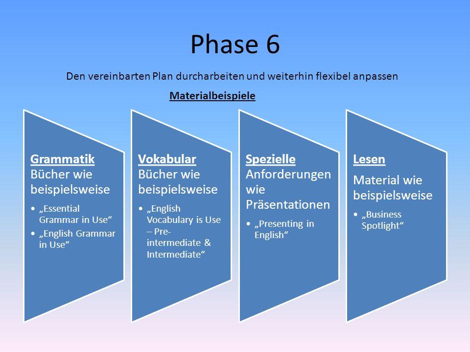 Den vereinbarten Plan durcharbeiten und weiterhin flexibel anpassen
