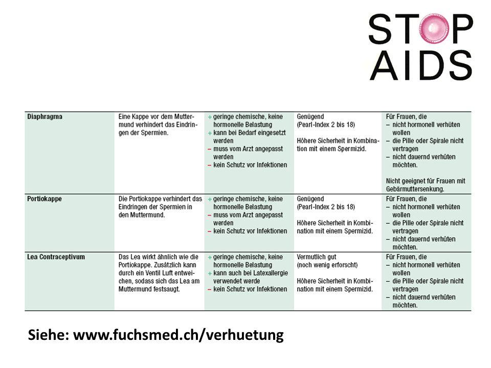 Siehe: www.fuchsmed.ch/verhuetung