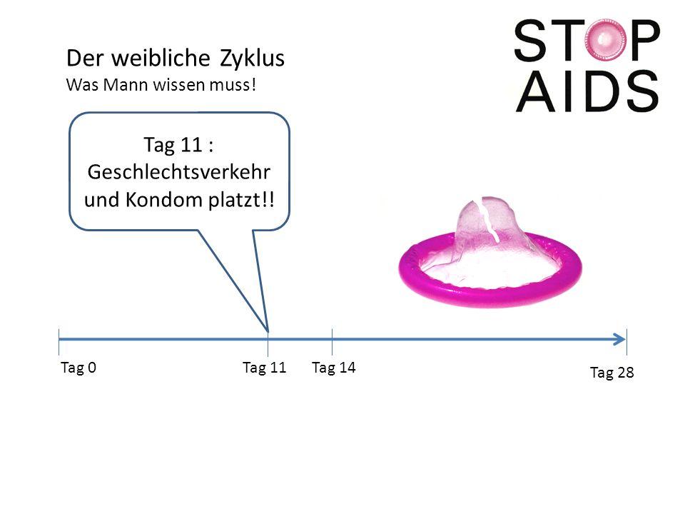Tag 11 : Geschlechtsverkehr und Kondom platzt!!