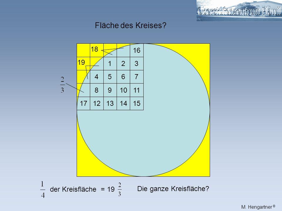 Fläche des Kreises 17. 12. 13. 14. 15. 8. 9. 10. 11. 4. 5. 6. 7. 1. 2. 3. 16. 18.
