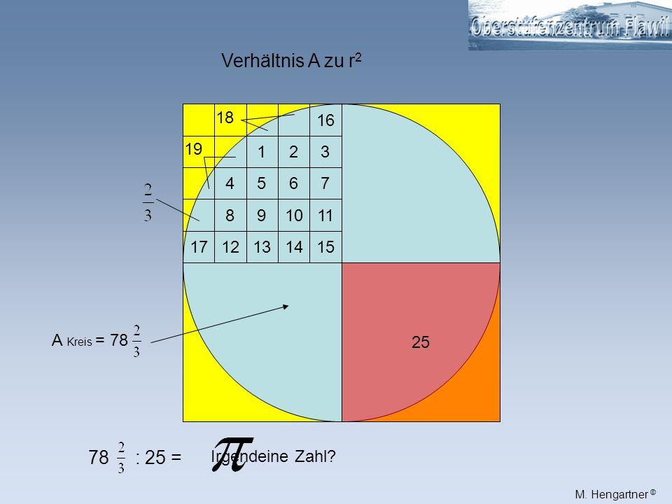 Verhältnis A zu r2 17. 12. 13. 14. 15. 8. 9. 10. 11. 4. 5. 6. 7. 1. 2. 3. 16. 18. 19.